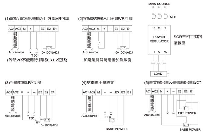 scr三相电力调整器可控硅三相电力调整器