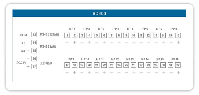 sd8917a接线图