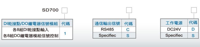 sd700-8组乾接点di输入,8组继电器do输出控制,rs485数