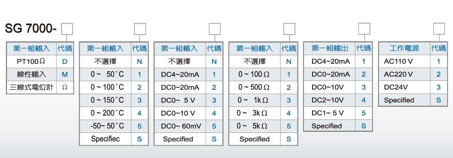 转换器-sg7000双组电压转换器,电流转换器,pt100转换器,0~10v讯号转换